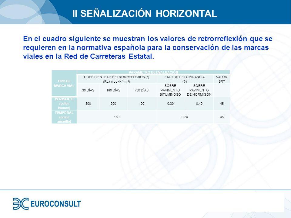 II SEÑALIZACIÓN HORIZONTAL En el cuadro siguiente se muestran los valores de retrorreflexión que se requieren en la normativa española para la conserv