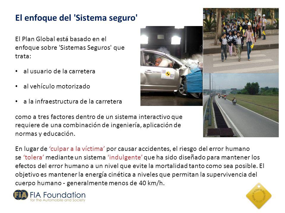 El enfoque del 'Sistema seguro' El Plan Global está basado en el enfoque sobre 'Sistemas Seguros' que trata: al usuario de la carretera al vehículo mo