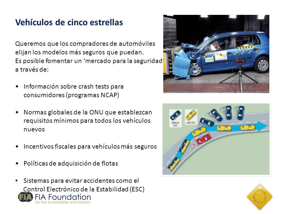 Vehículos de cinco estrellas Queremos que los compradores de automóviles elijan los modelos más seguros que puedan. Es posible fomentar un mercado par
