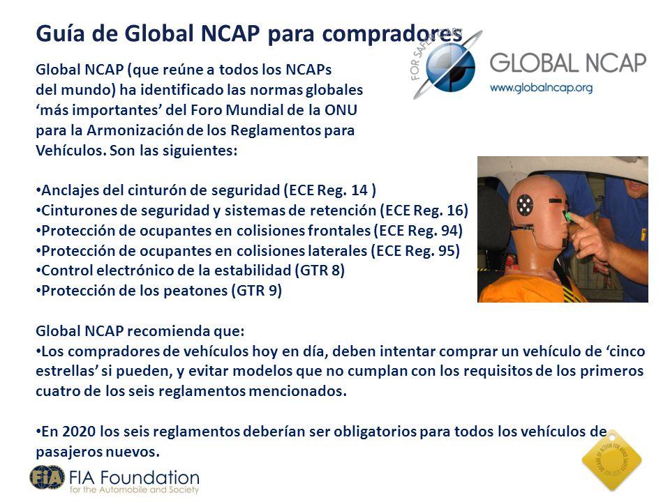 Guía de Global NCAP para compradores Global NCAP (que reúne a todos los NCAPs del mundo) ha identificado las normas globales más importantes del Foro