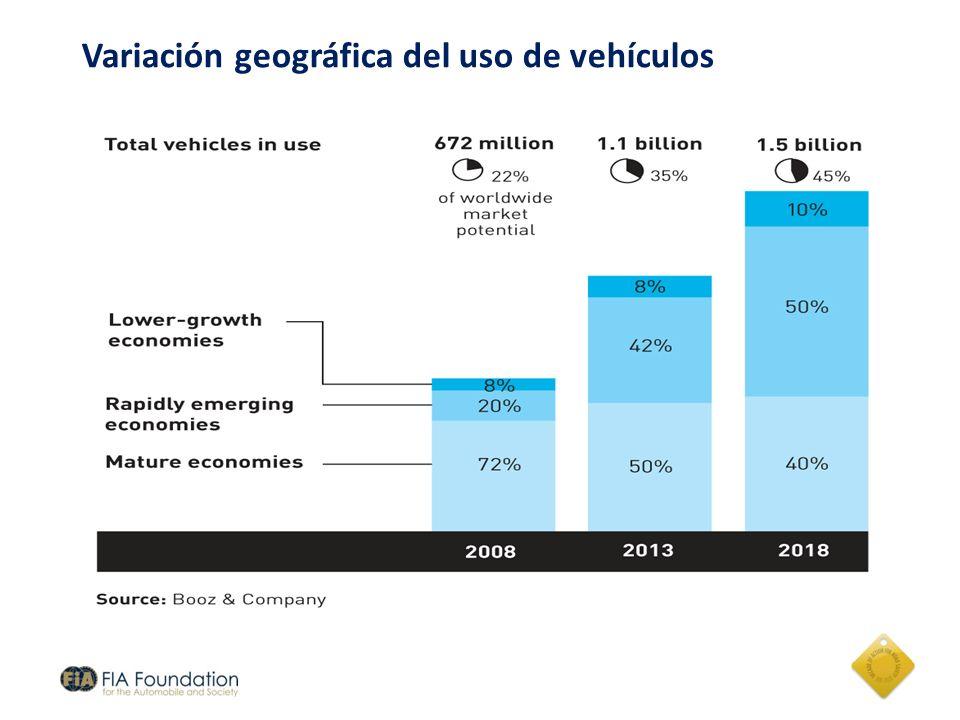 Variación geográfica del uso de vehículos