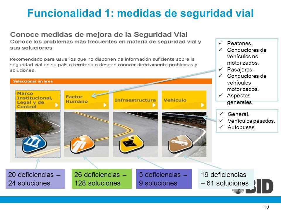 10 Funcionalidad 1: medidas de seguridad vial 5 deficiencias – 9 soluciones 19 deficiencias – 61 soluciones 26 deficiencias – 128 soluciones 20 deficiencias – 24 soluciones Peatones.