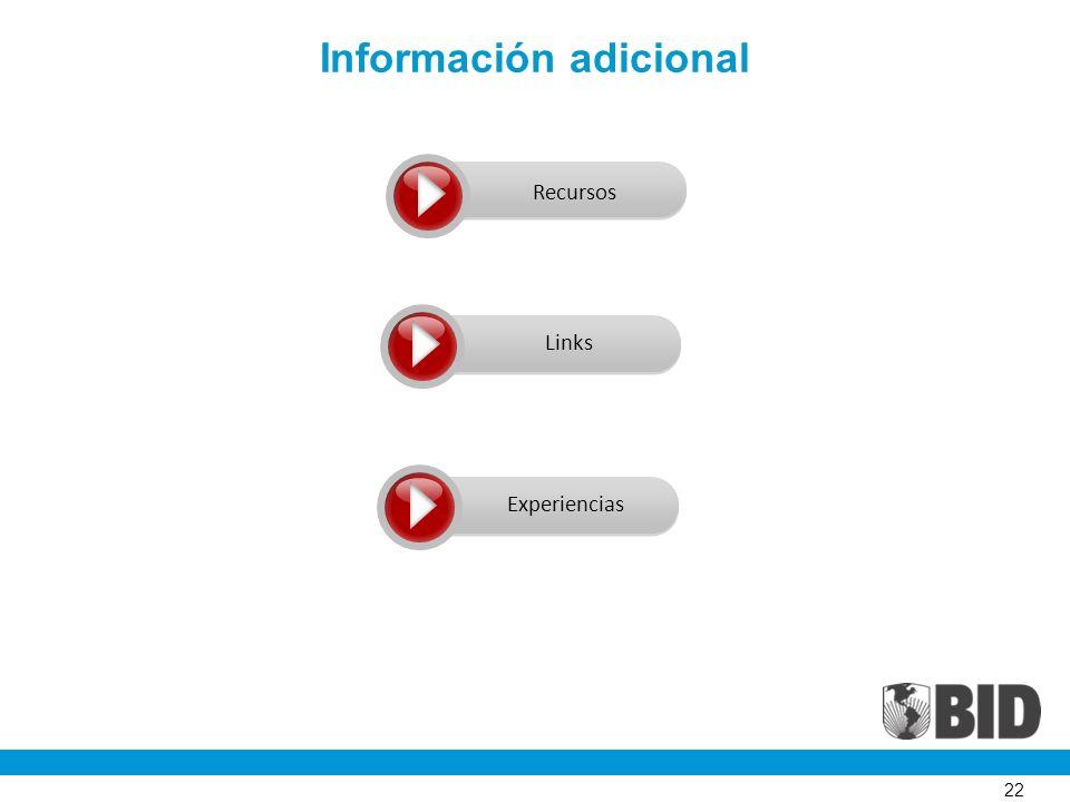 Información adicional 22 Recursos Links Experiencias