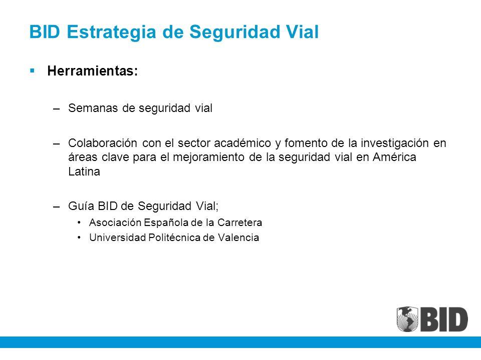 BID Estrategia de Seguridad Vial Herramientas: –Semanas de seguridad vial –Colaboración con el sector académico y fomento de la investigación en áreas clave para el mejoramiento de la seguridad vial en América Latina –Guía BID de Seguridad Vial; Asociación Española de la Carretera Universidad Politécnica de Valencia
