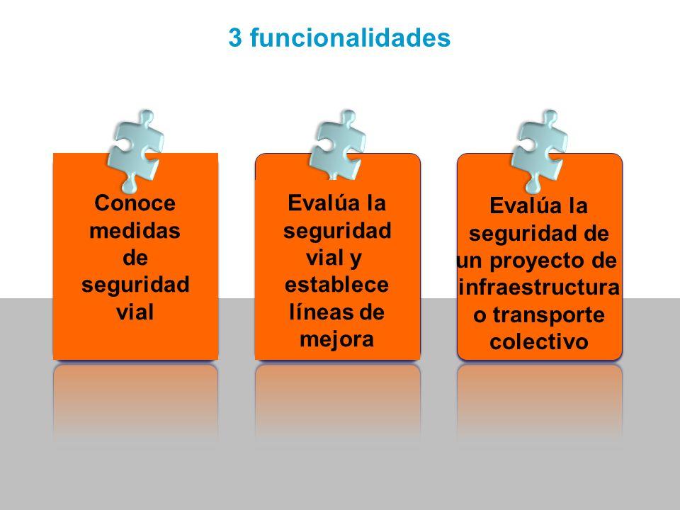 Conoce medidas de seguridad vial Evalúa la seguridad vial y establece líneas de mejora Evalúa la seguridad de un proyecto de infraestructura o transporte colectivo 3 funcionalidades