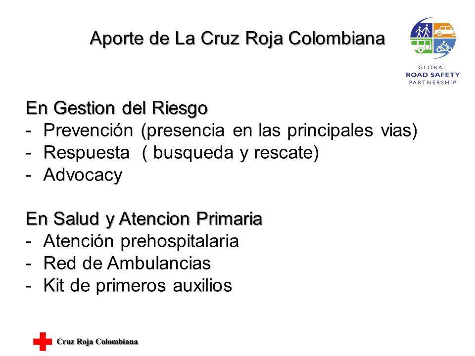 Aporte de La Cruz Roja Colombiana En Gestion del Riesgo -Prevención (presencia en las principales vias) -Respuesta ( busqueda y rescate) -Advocacy En Salud y Atencion Primaria -Atención prehospitalaria -Red de Ambulancias -Kit de primeros auxilios