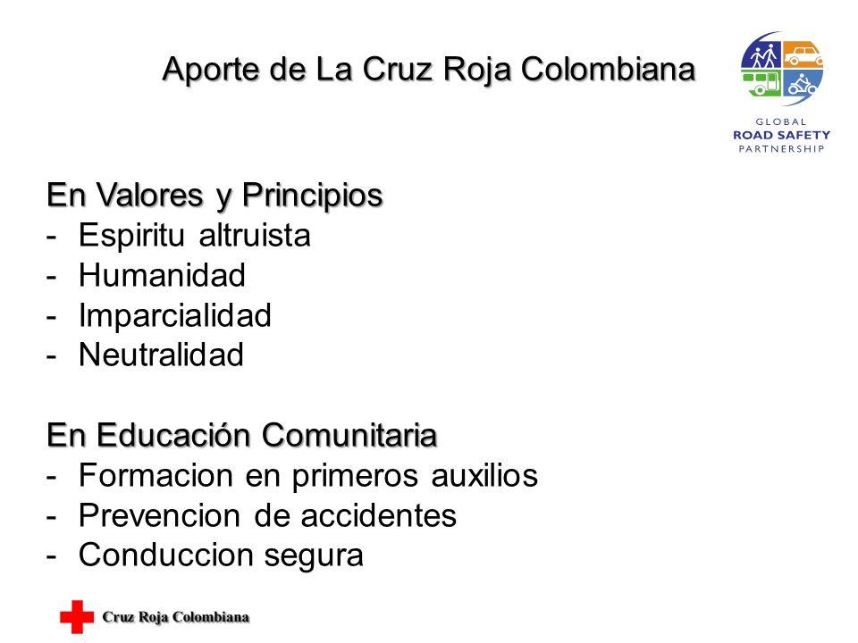 Aporte de La Cruz Roja Colombiana En Valores y Principios -Espiritu altruista -Humanidad -Imparcialidad -Neutralidad En Educación Comunitaria -Formacion en primeros auxilios -Prevencion de accidentes -Conduccion segura