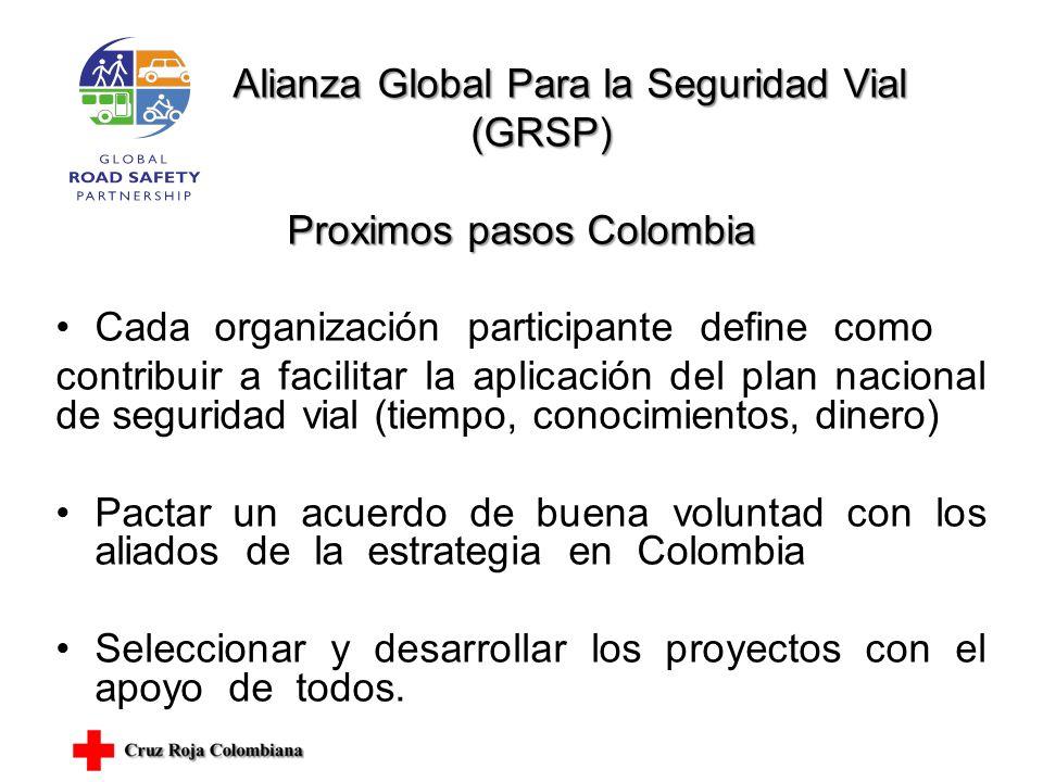 Alianza Global Para la Seguridad Vial (GRSP) (GRSP) Proximos pasos Colombia Cada organización participante define como contribuir a facilitar la aplicación del plan nacional de seguridad vial (tiempo, conocimientos, dinero) Pactar un acuerdo de buena voluntad con los aliados de la estrategia en Colombia Seleccionar y desarrollar los proyectos con el apoyo de todos.