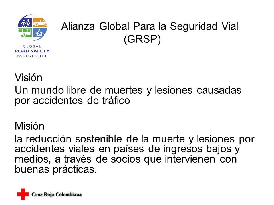 Business Government Civil Society Participantes en GRSP