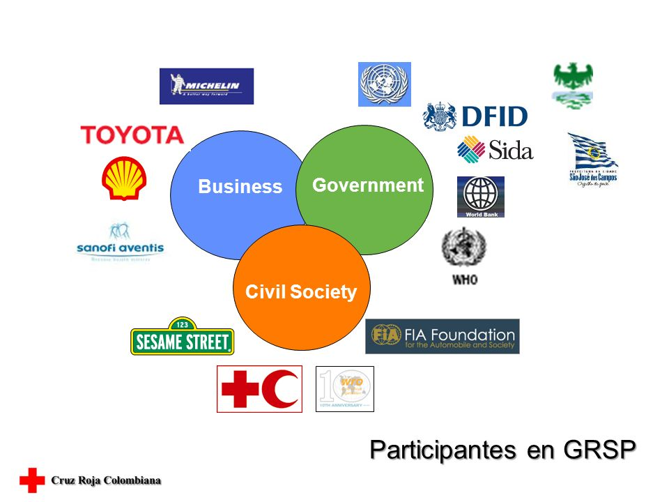Business Government Civil Society Participantes en GRSP