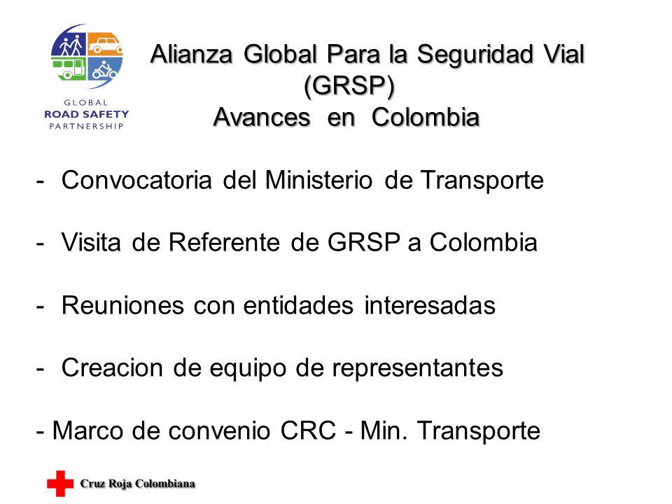 Alianza Global Para la Seguridad Vial (GRSP) (GRSP) Avances en Colombia Avances en Colombia -Convocatoria del Ministerio de Transporte -Visita de Referente de GRSP a Colombia -Reuniones con entidades interesadas -Creacion de equipo de representantes - Marco de convenio CRC - Min.