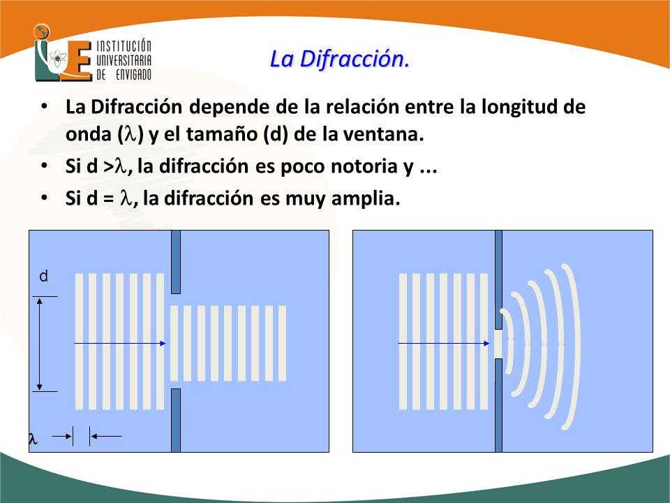La Difracción. La Difracción depende de la relación entre la longitud de onda ( ) y el tamaño (d) de la ventana. Si d >, la difracción es poco notoria