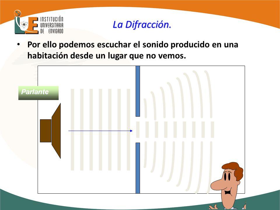La Difracción. Por ello podemos escuchar el sonido producido en una habitación desde un lugar que no vemos. Parlante