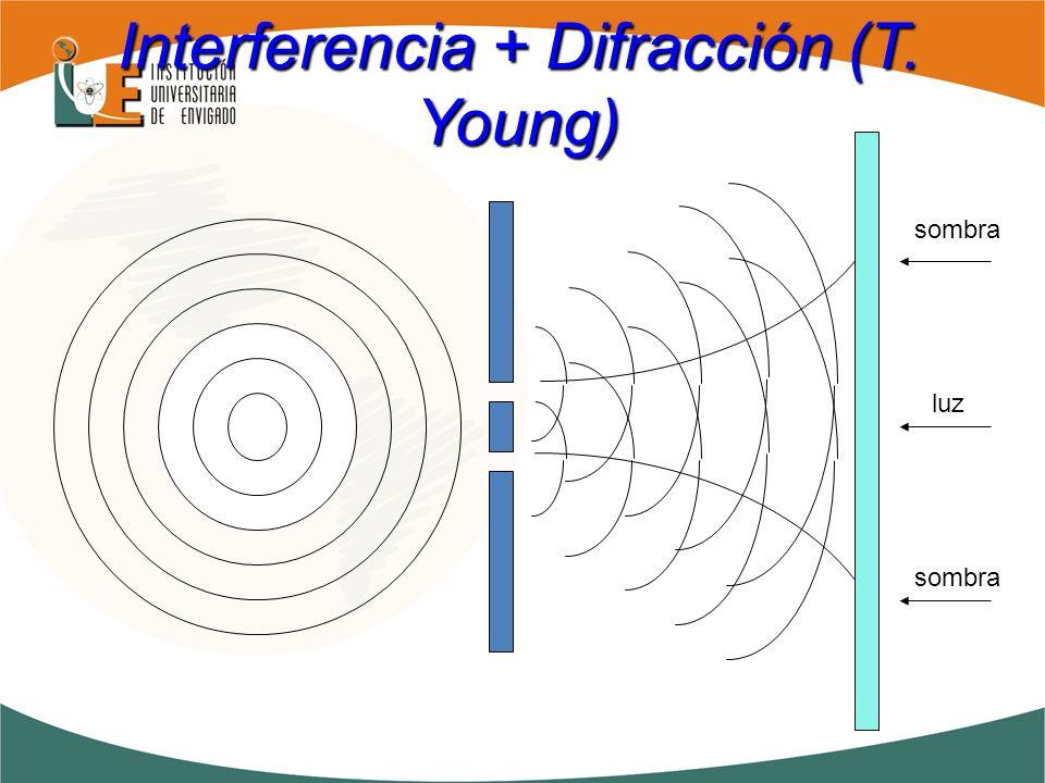 Interferencia + Difracción (T. Young) sombra luz