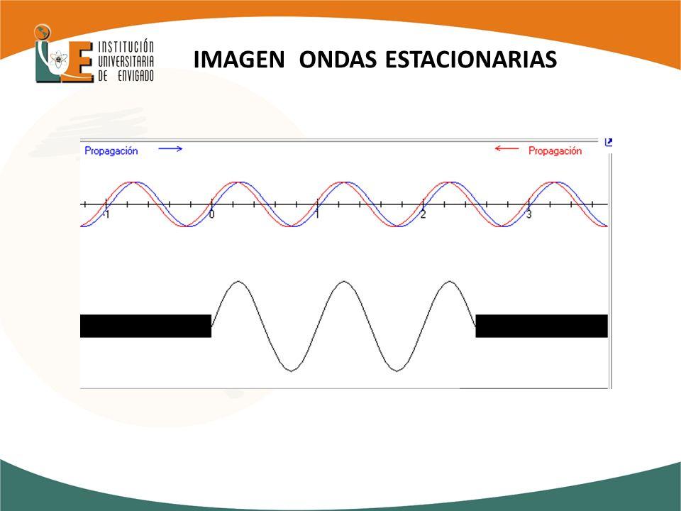 Las ondas estacionarias son aquellas ondas en las cuales, ciertos puntos de la onda llamados nodos, permanecen inmóviles.