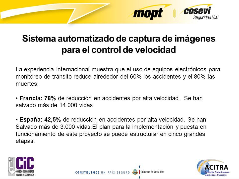 Evaluación con 12 cámaras en rutas nacionales Promedio mensual durante 6 meses 24 H / 7 D 1,705,571Total de vehículos registrados por el sistema 825,498Vehículos circularon con exceso de velocidad.
