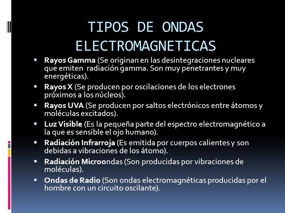 TIPOS DE ONDAS ELECTROMAGNETICAS Rayos Gamma (Se originan en las desintegraciones nucleares que emiten radiación gamma. Son muy penetrantes y muy ener