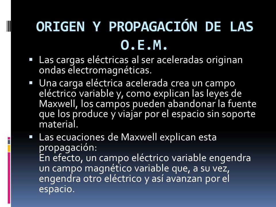 ORIGEN Y PROPAGACIÓN DE LAS O.E.M. Las cargas eléctricas al ser aceleradas originan ondas electromagnéticas. Una carga eléctrica acelerada crea un cam