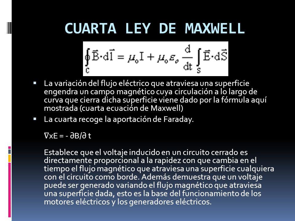 La variación del flujo eléctrico que atraviesa una superficie engendra un campo magnético cuya circulación a lo largo de curva que cierra dicha superf