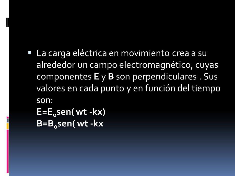 La carga eléctrica en movimiento crea a su alrededor un campo electromagnético, cuyas componentes E y B son perpendiculares. Sus valores en cada punto
