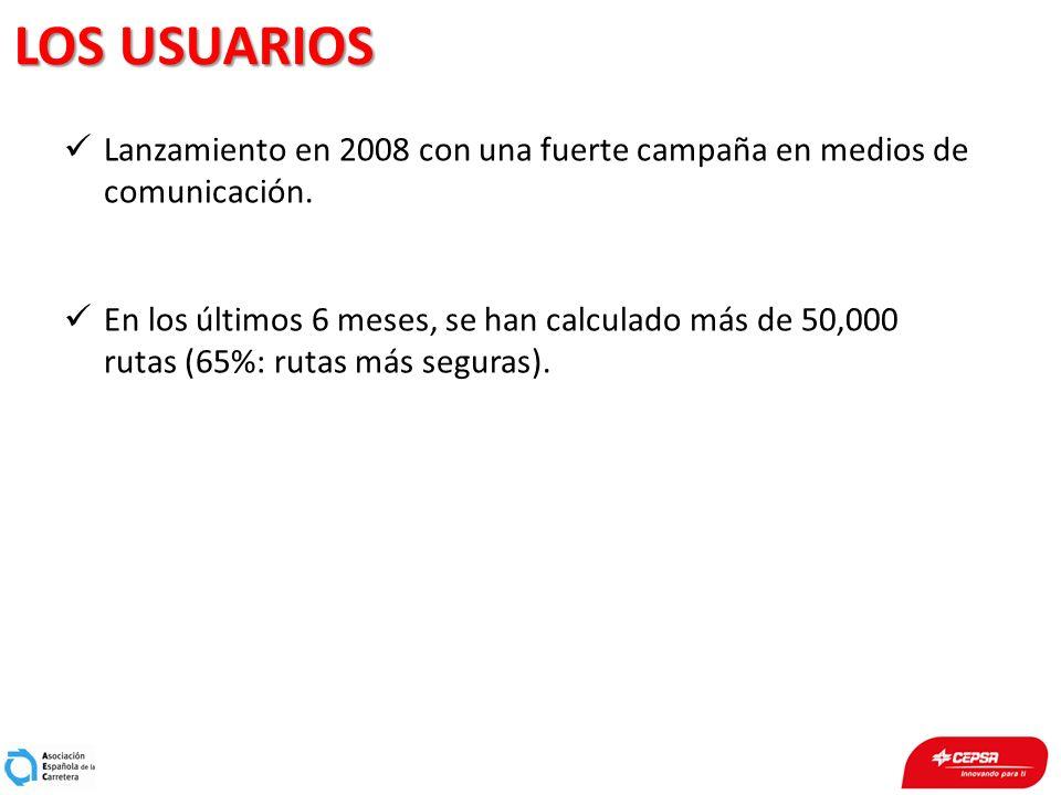 LOS USUARIOS Lanzamiento en 2008 con una fuerte campaña en medios de comunicación. En los últimos 6 meses, se han calculado más de 50,000 rutas (65%: