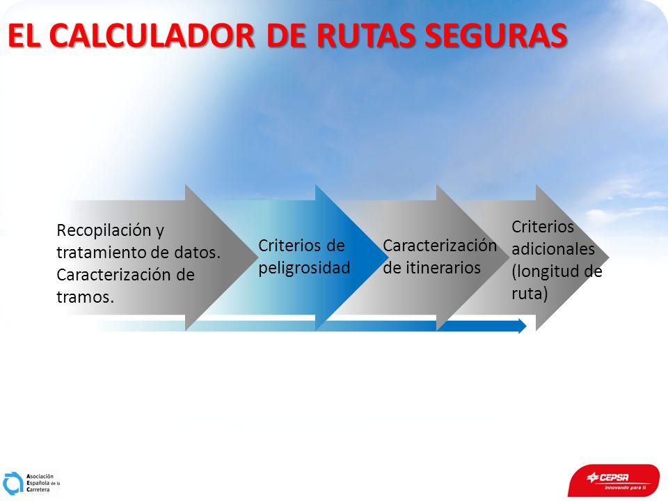 Recopilación y tratamiento de datos. Caracterización de tramos. EL CALCULADOR DE RUTAS SEGURAS Criterios de peligrosidad Caracterización de itinerario