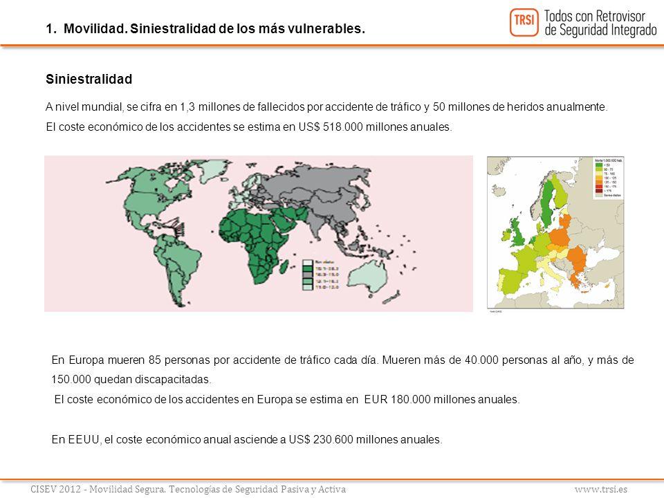 CISEV 2012 - Movilidad Segura.