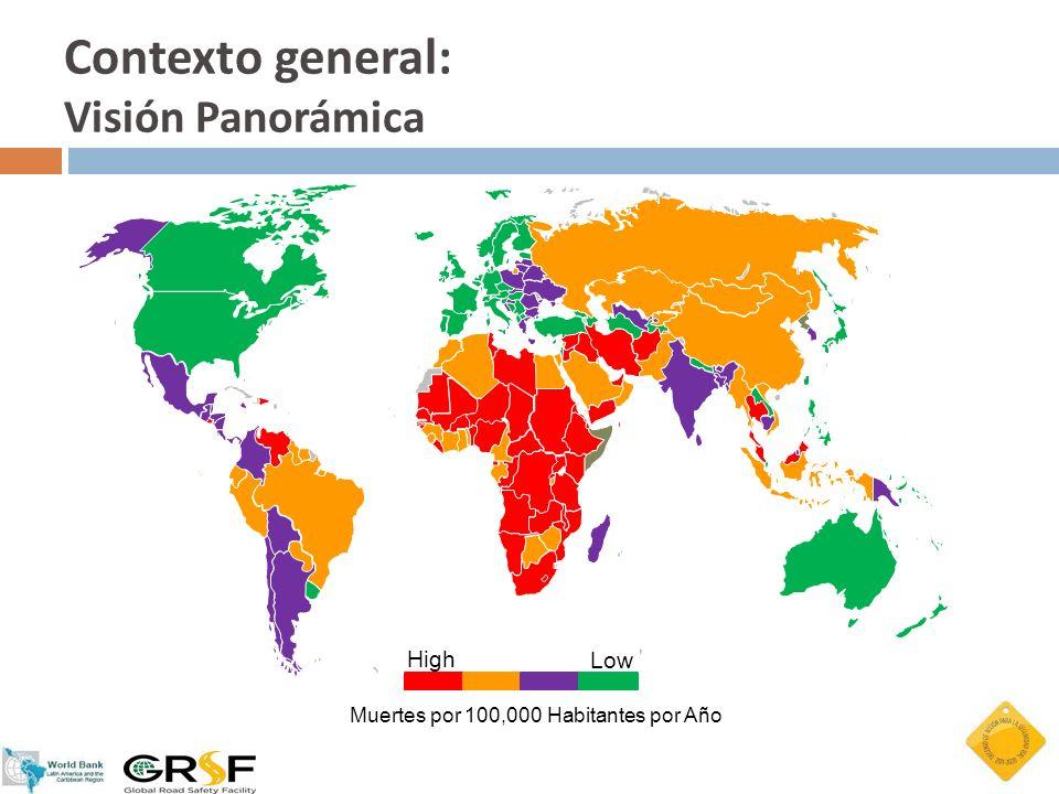 - Los Beneficios de Actuar La Década de Acción 2011-2020: Establece el objetivo ambicioso de salvar 5 millones de vidas y prevenir 50 millones de heridos graves, en paises de bajo y medianos ingresos.