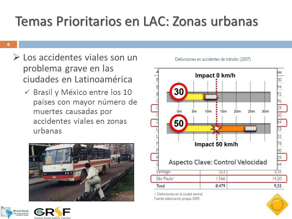 Temas Prioritarios en LAC: Usuarios Vulnerables Evolución de la motorización en Colombia Vereda Ciclovia Via
