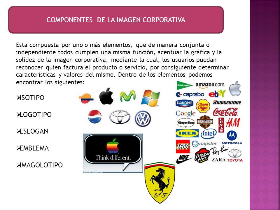 COMPONENTES DE LA IMAGEN CORPORATIVA Esta compuesta por uno o más elementos, que de manera conjunta o independiente todos cumplen una misma función, a