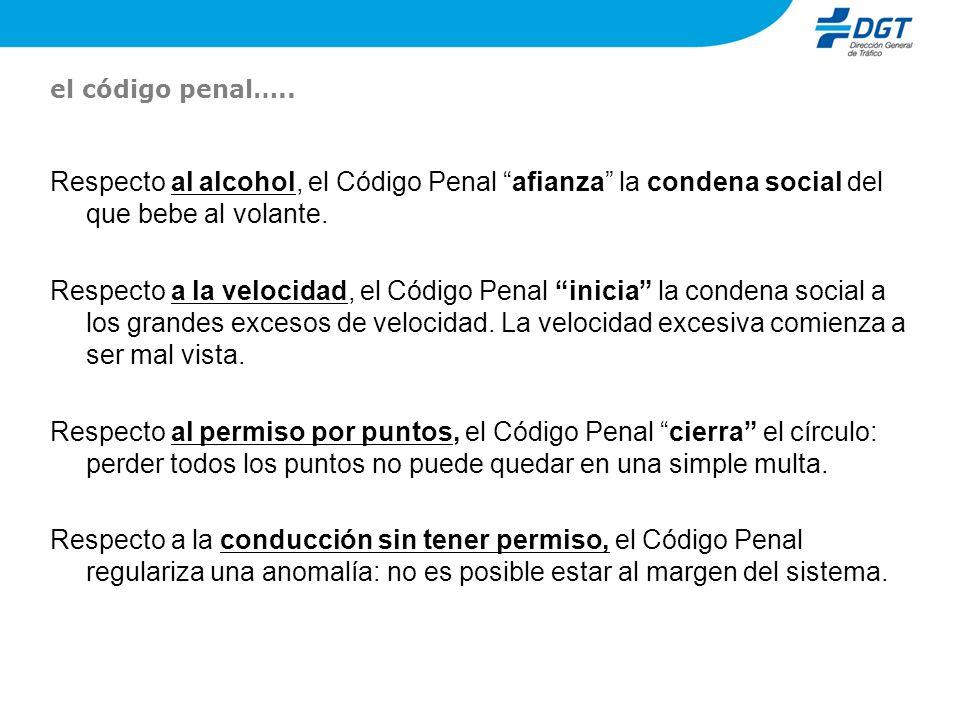 el código penal….. Respecto al alcohol, el Código Penal afianza la condena social del que bebe al volante. Respecto a la velocidad, el Código Penal in