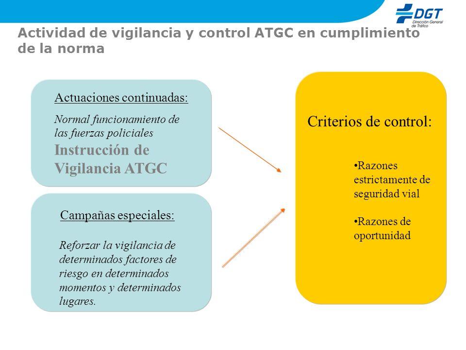 Actividad de vigilancia y control ATGC en cumplimiento de la norma Actuaciones continuadas: Normal funcionamiento de las fuerzas policiales Instrucció