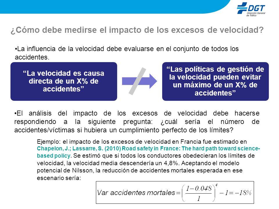 ¿Cómo debe medirse el impacto de los excesos de velocidad? La influencia de la velocidad debe evaluarse en el conjunto de todos los accidentes. La vel
