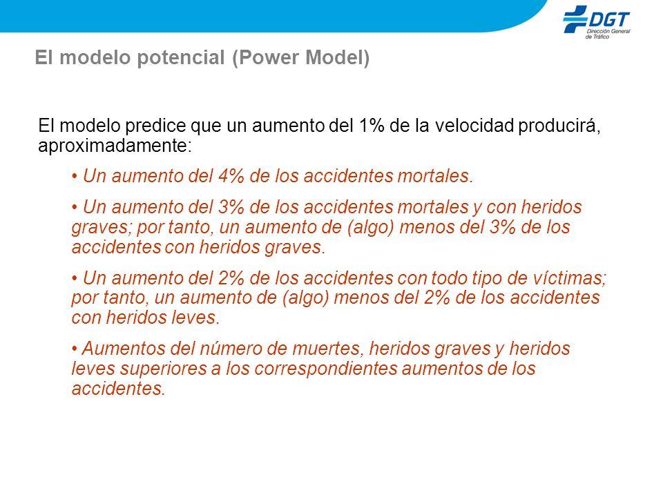 El modelo potencial (Power Model) El modelo predice que un aumento del 1% de la velocidad producirá, aproximadamente: Un aumento del 4% de los acciden