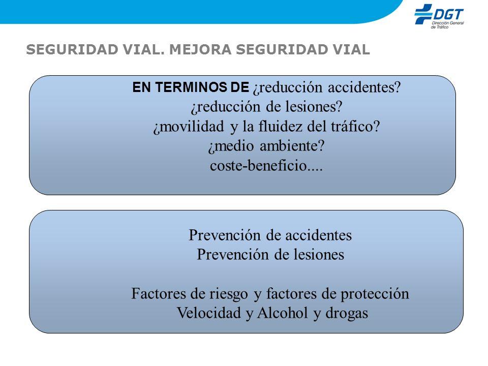 SEGURIDAD VIAL. MEJORA SEGURIDAD VIAL EN TERMINOS DE ¿reducción accidentes? ¿reducción de lesiones? ¿movilidad y la fluidez del tráfico? ¿medio ambien