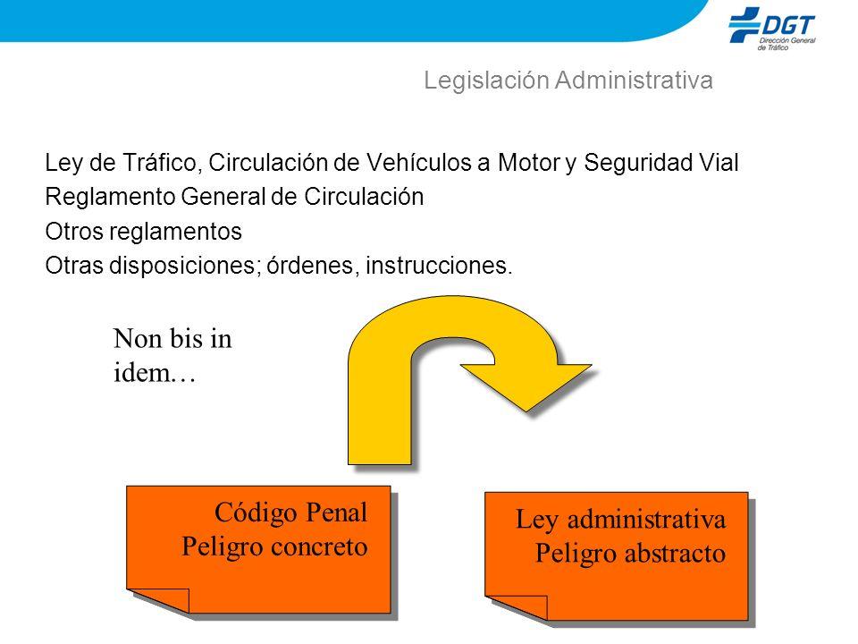 Legislación Administrativa Ley de Tráfico, Circulación de Vehículos a Motor y Seguridad Vial Reglamento General de Circulación Otros reglamentos Otras