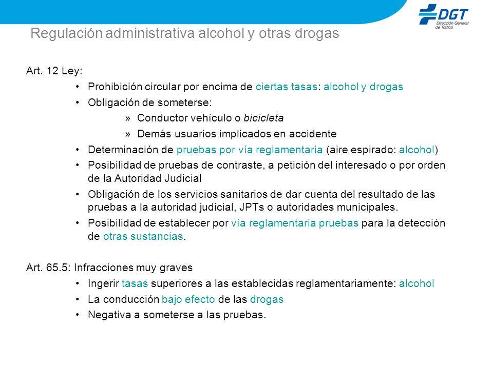 Art. 12 Ley: Prohibición circular por encima de ciertas tasas: alcohol y drogas Obligación de someterse: »Conductor vehículo o bicicleta »Demás usuari