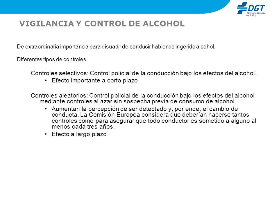 VIGILANCIA Y CONTROL DE ALCOHOL De extraordinaria importancia para disuadir de conducir habiendo ingerido alcohol. Diferentes tipos de controles Contr