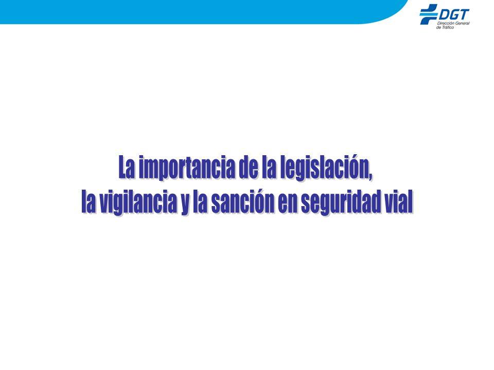 1ª HERRAMIENTA CLAVE EN LA REDUCCIÓN DE LESIONES: LA LEGISLACIÓN ¿Qué papel juega la legislación en la reducción de lesiones.