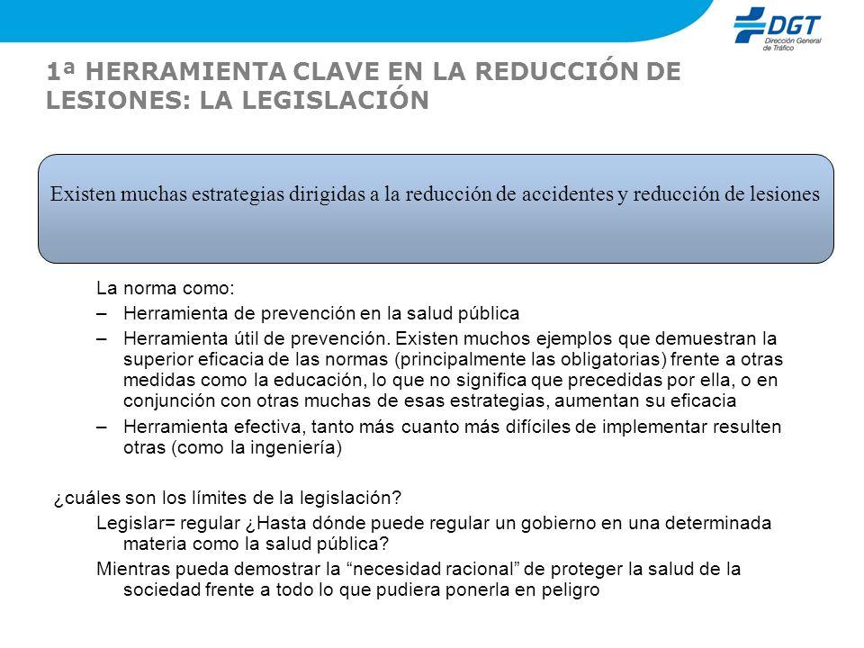 1ª HERRAMIENTA CLAVE EN LA REDUCCIÓN DE LESIONES: LA LEGISLACIÓN ¿Qué papel juega la legislación en la reducción de lesiones? La norma como: –Herramie