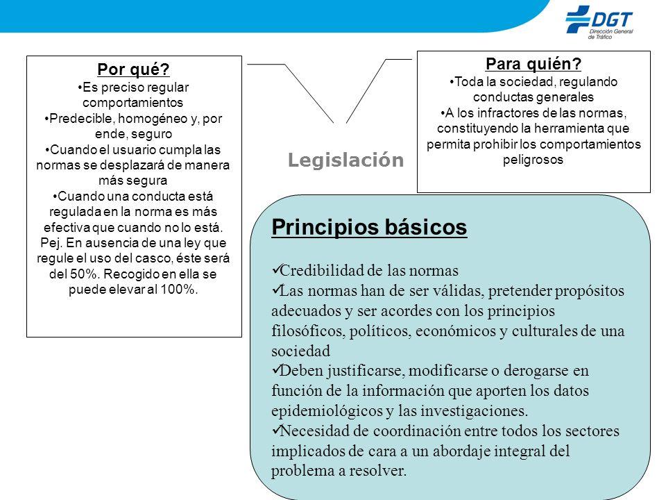 Reglamento General de Circulación: alcohol Pruebas de alcoholemia.