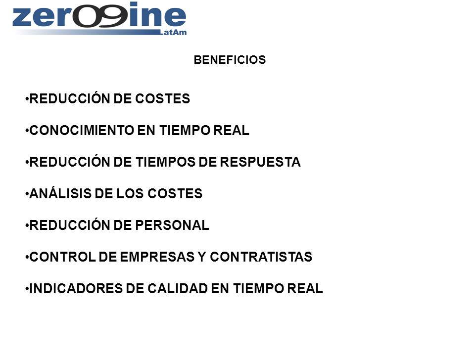 BENEFICIOS REDUCCIÓN DE COSTES CONOCIMIENTO EN TIEMPO REAL REDUCCIÓN DE TIEMPOS DE RESPUESTA ANÁLISIS DE LOS COSTES REDUCCIÓN DE PERSONAL CONTROL DE E