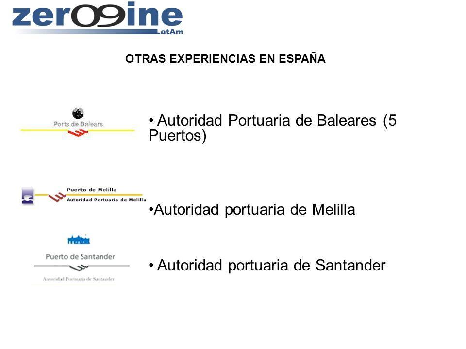 Autoridad Portuaria de Baleares (5 Puertos) Autoridad portuaria de Melilla Autoridad portuaria de Santander OTRAS EXPERIENCIAS EN ESPAÑA