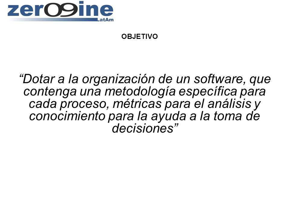 OBJETIVO Dotar a la organización de un software, que contenga una metodología específica para cada proceso, métricas para el análisis y conocimiento p