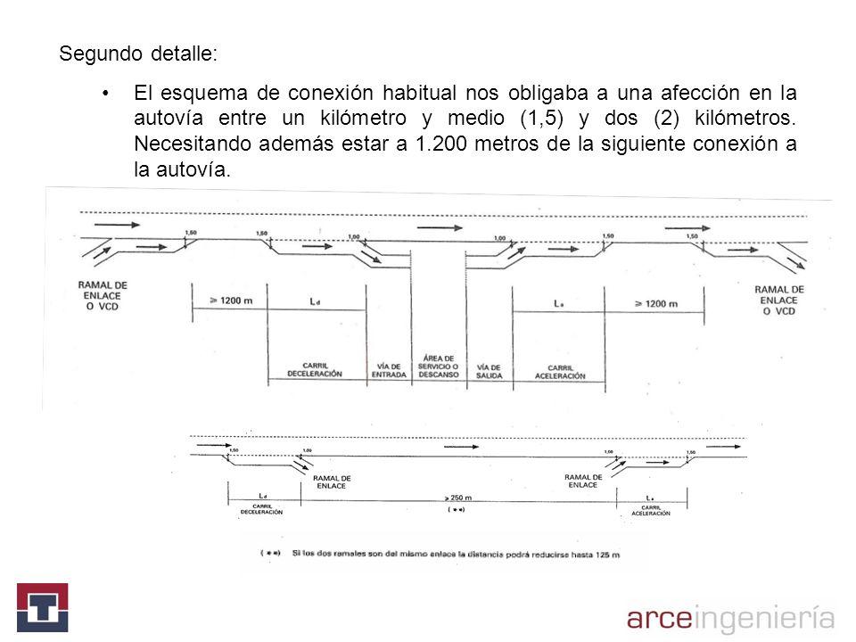 Segundo detalle: El esquema de conexión habitual nos obligaba a una afección en la autovía entre un kilómetro y medio (1,5) y dos (2) kilómetros. Nece