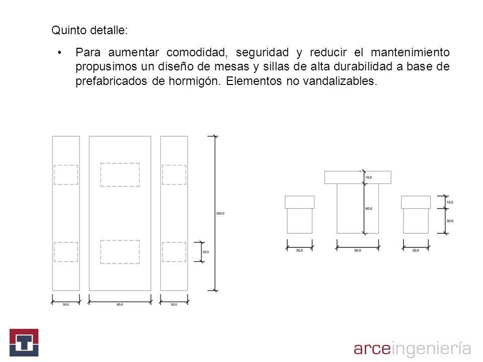 Quinto detalle: Para aumentar comodidad, seguridad y reducir el mantenimiento propusimos un diseño de mesas y sillas de alta durabilidad a base de pre