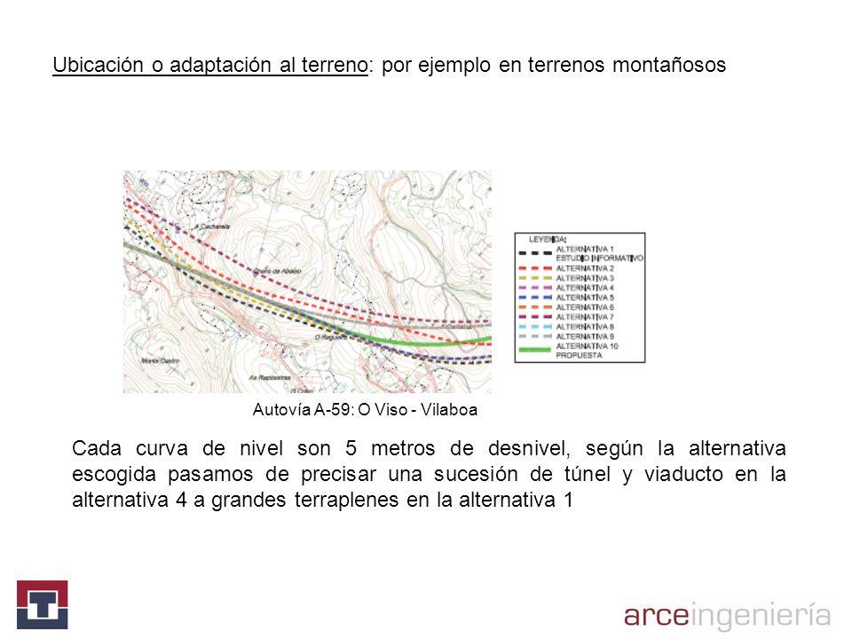 Ubicación o adaptación al terreno: por ejemplo en terrenos montañosos Cada curva de nivel son 5 metros de desnivel, según la alternativa escogida pasa