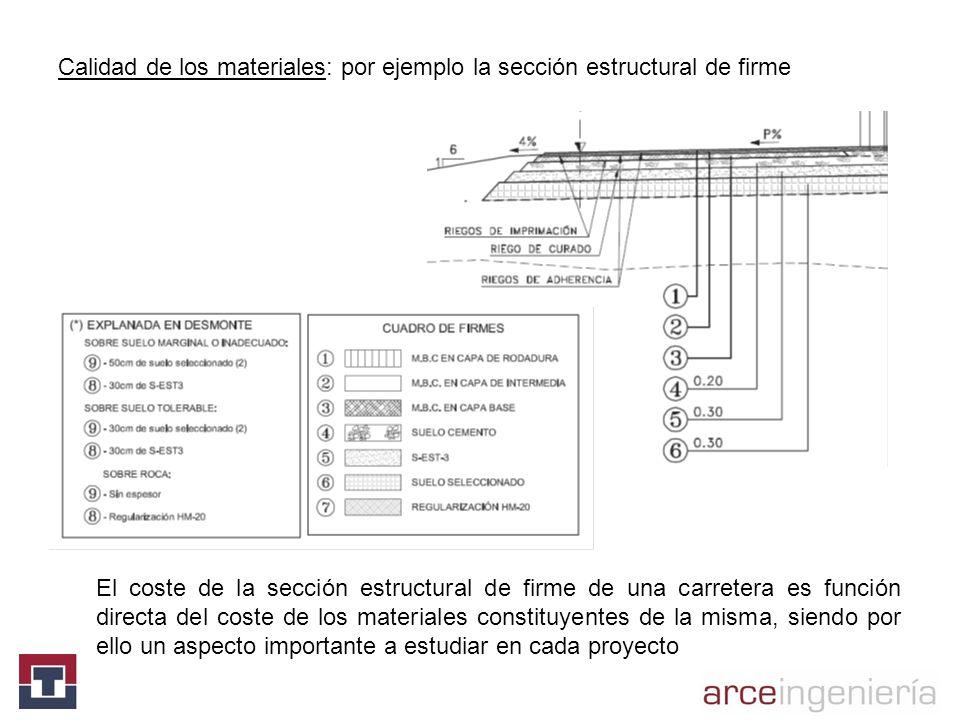 Calidad de los materiales: por ejemplo la sección estructural de firme El coste de la sección estructural de firme de una carretera es función directa