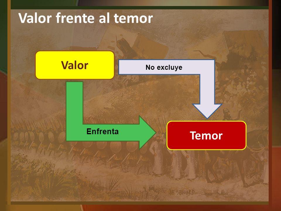 Valor Temor No excluye Enfrenta Valor frente al temor