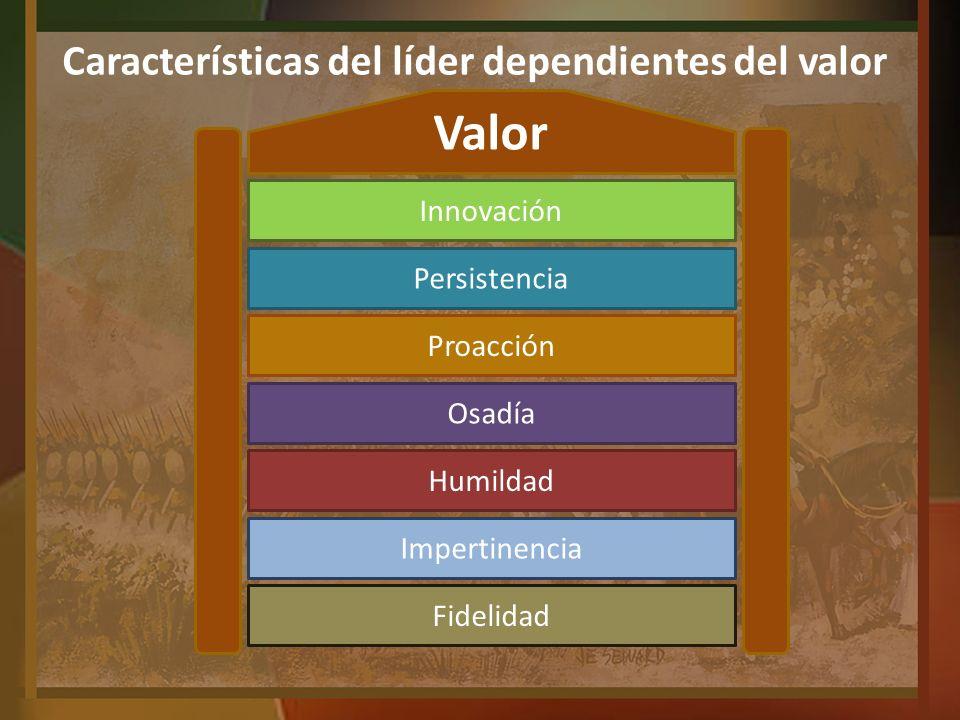 Características del líder dependientes del valor Innovación Persistencia Proacción Osadía Humildad Valor Impertinencia Fidelidad